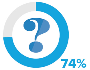 74% / question mark icon