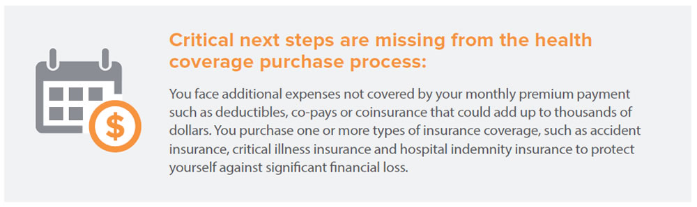Critical next steps are missing from the health  coverage purchase process: You face additional expenses not covered by your monthly premium payment such as deductibles, co-pays or coinsurance that could add up to thousands of dollars. You purchase one or more types of insurance coverage, such as accident insurance, critical illness insurance and hospital indemnity insurance to protect yourself against significant financial loss.