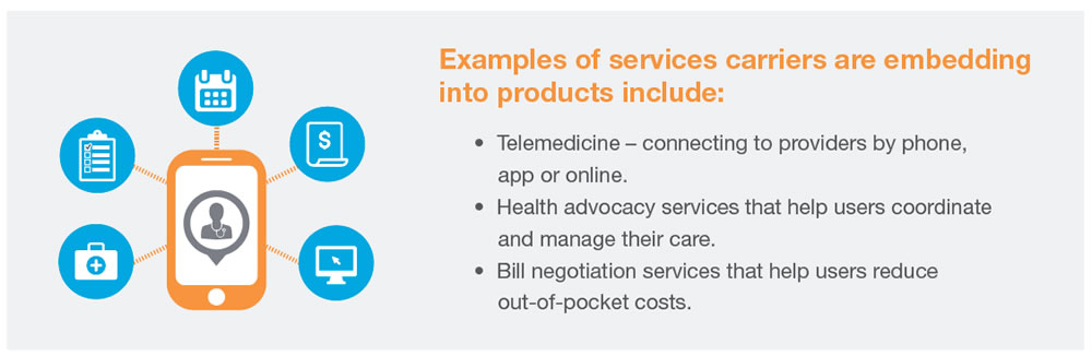 Examples of services carriers are embedding into products include: Telemedicine – connecting to providers by phone, app or online. Health advocacy services that help users coordinate and manage their care. Bill negotiation services that help users reduce out-of-pocket costs.