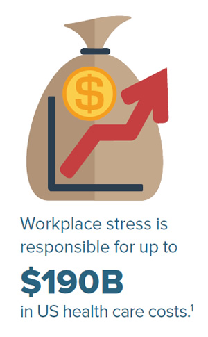 Graph that describes workplace stress